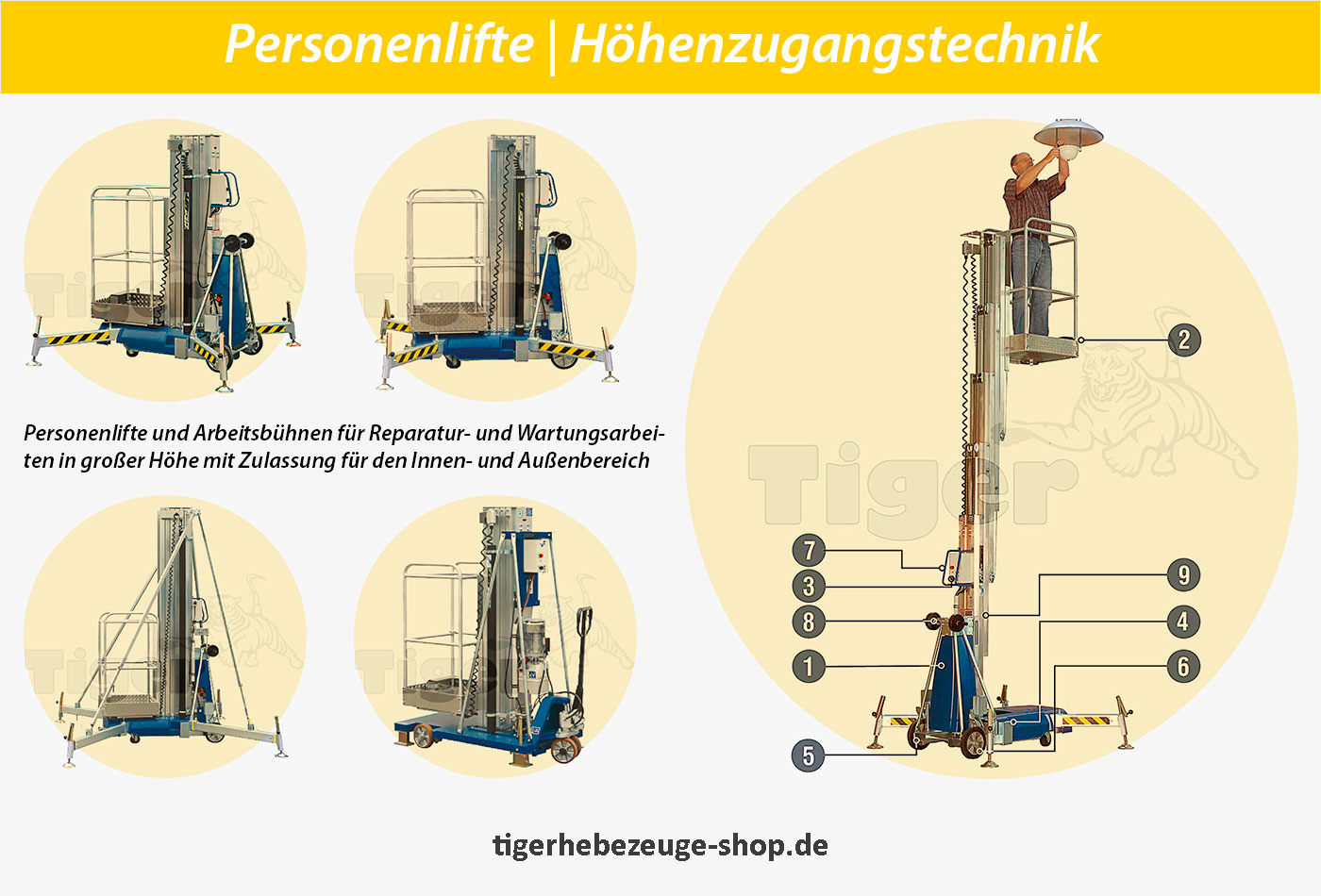 Personenlifte, Mobile Hubarbeitsbühne